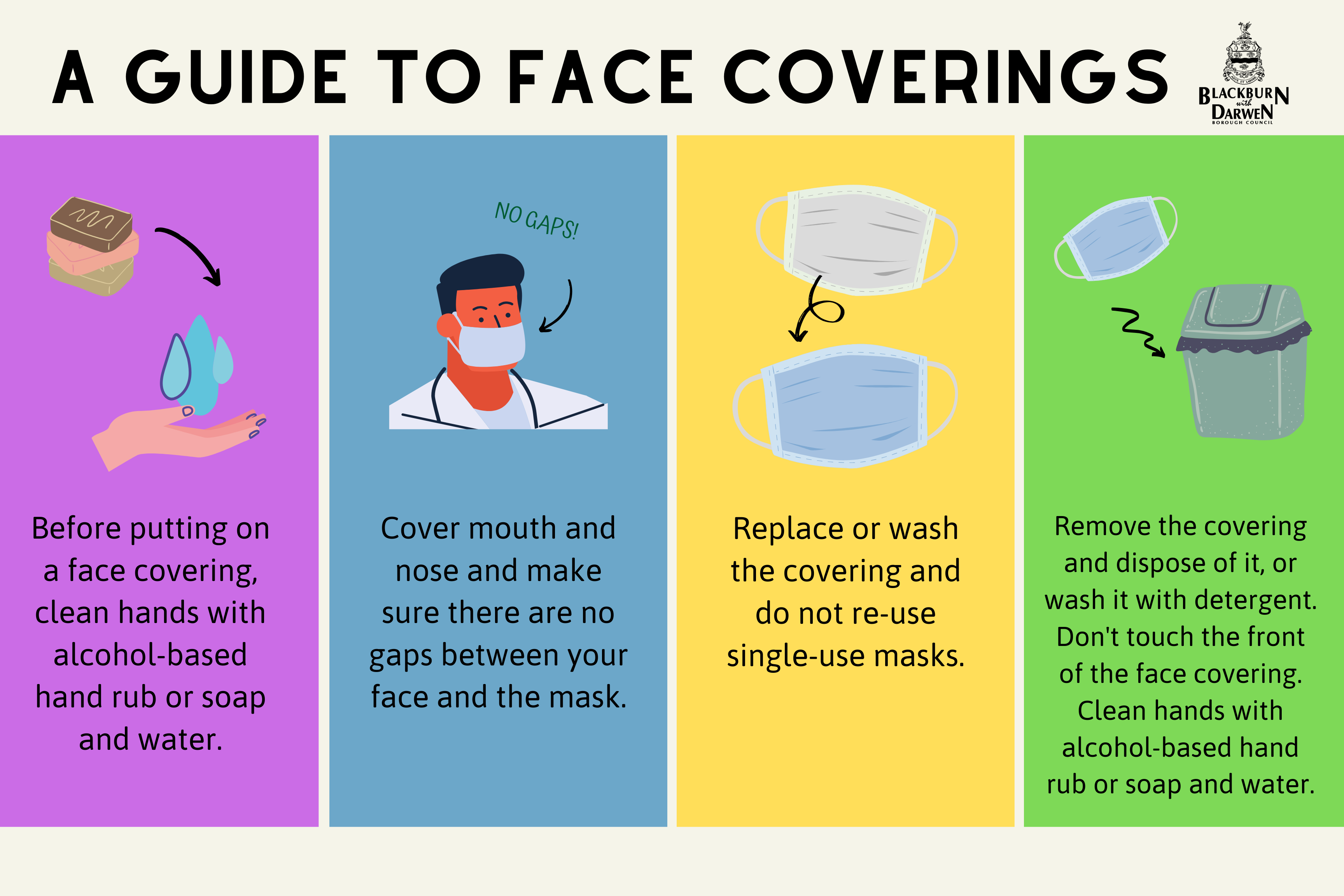 How to wear a face covering Coronavirus Awareness Poster (1).png